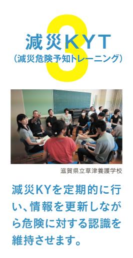 減災KYT(減災危険予知トレーニング)